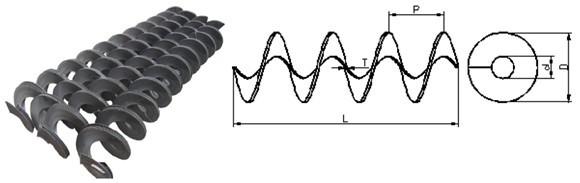 螺旋叶片 螺旋芯 绞龙叶片 螺旋输送 无轴螺旋叶片 绞龙螺旋叶片图片