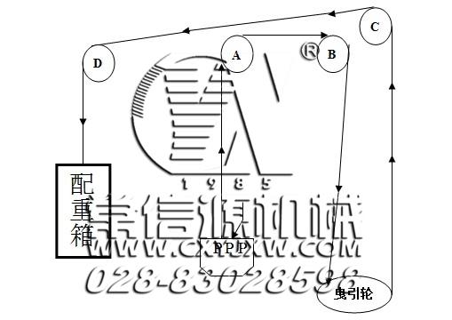 1、 使用前的检查 (1) 检查电器线路的安装是否联接无误,无接触不良;电器安全保护装置动作是否正确。 (2) 各联接部件是否紧固结实。 (3) 进行上、下试运行时,架体应平稳、无抖震;各部位的制动装置应动作灵敏可靠;联锁安全门应工作正常。 (4) 检查电视监控和通讯装置工作效果是否良好。 (5) 检查曳引机的运转是否平稳正常。 2、 使用中应注意事项 (1) 物料在吊笼内应分布均匀,不得超出吊笼。如需在吊笼内立放长料时,应采取防滚措施;散料应装箱或装车。 (2) 严禁人员攀登或穿越架体,严禁乘人和超载使
